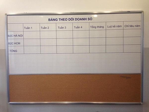 bảng thông báo