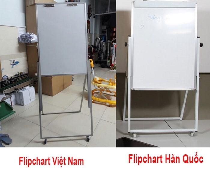 Sự khác biệt giữa bảng Việt Nam và Hàn Quốc