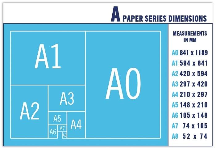 Hình ảnh kích thước khổ giấy A0,A1,A2,A3,A4,A5,A6